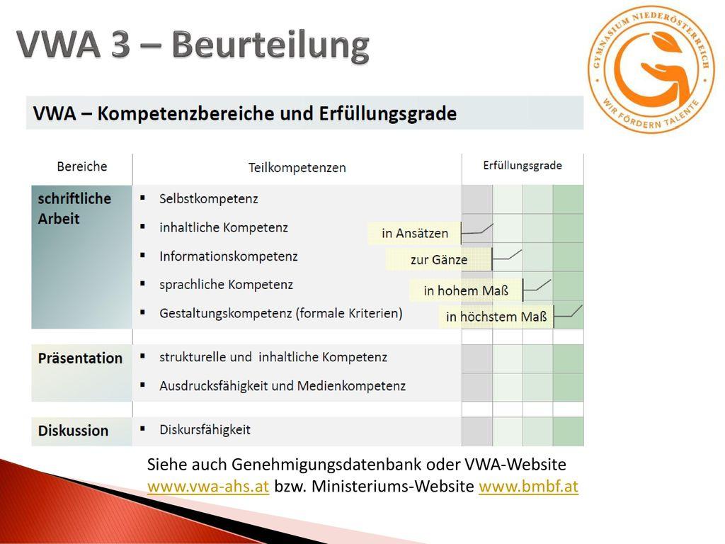 VWA 3 – Beurteilung Siehe auch Genehmigungsdatenbank oder VWA-Website