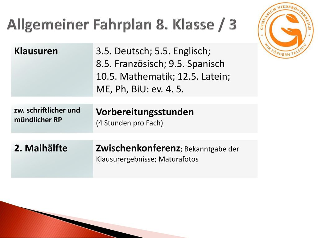 Allgemeiner Fahrplan 8. Klasse / 3