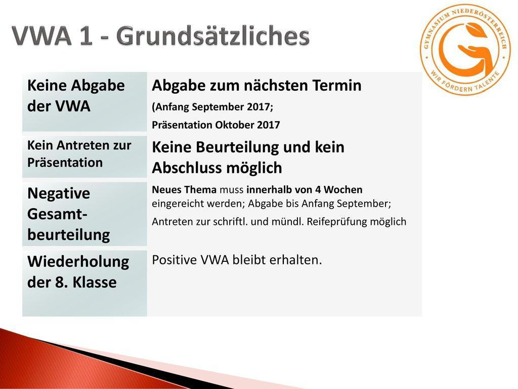 VWA 1 - Grundsätzliches Keine Abgabe der VWA