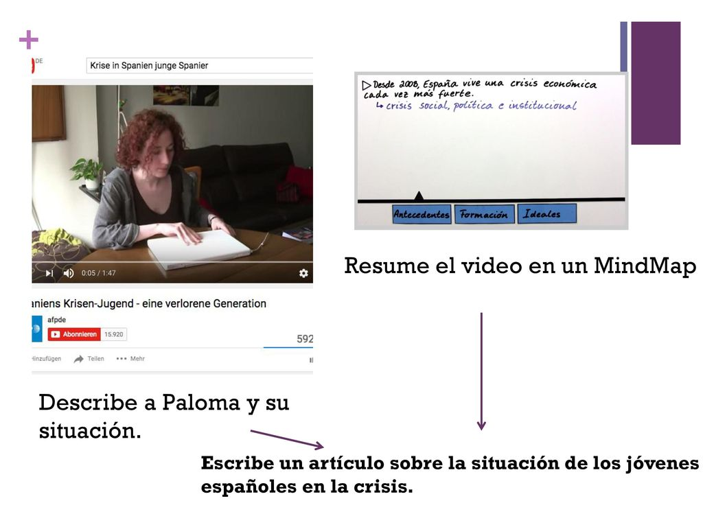 Resume el video en un MindMap