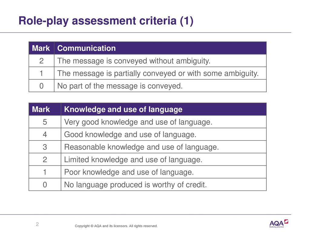 Role-play assessment criteria (1)