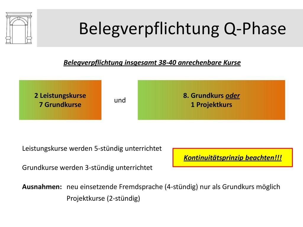 Belegverpflichtung Q-Phase