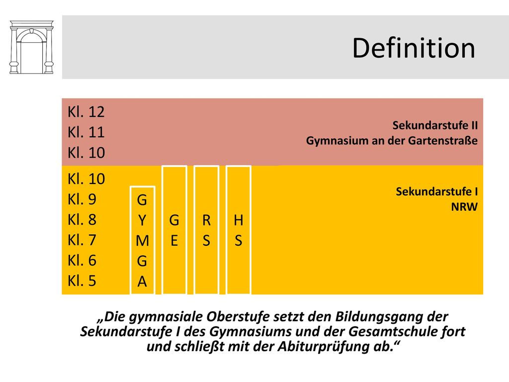 Definition Kl. 12 Kl. 11 Kl. 10 Kl. 10 Kl. 9 Kl. 8 Kl. 7 Kl. 6 Kl. 5 G