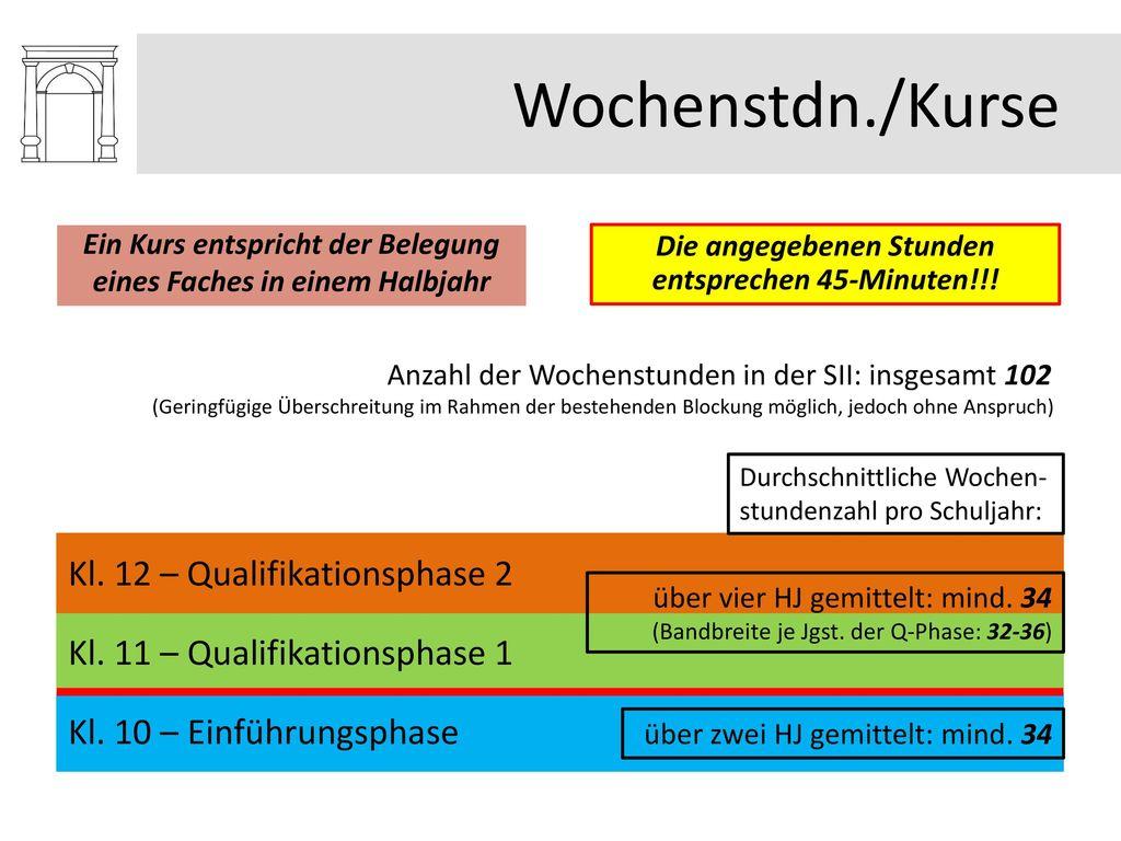 Wochenstdn./Kurse Kl. 12 – Qualifikationsphase 2