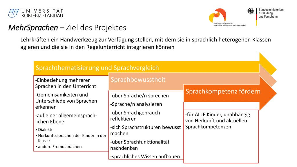 MehrSprachen – Ziel des Projektes