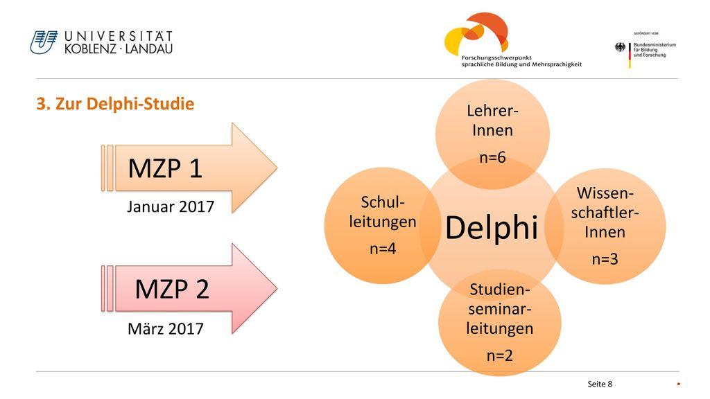 Delphi MZP 1 MZP 2 3. Zur Delphi-Studie Lehrer-Innen n=6