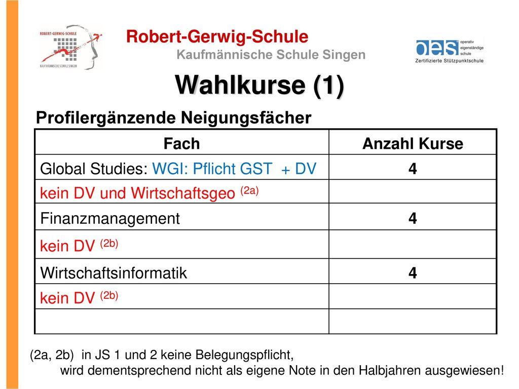 Wahlkurse (1) Profilergänzende Neigungsfächer Fach Anzahl Kurse