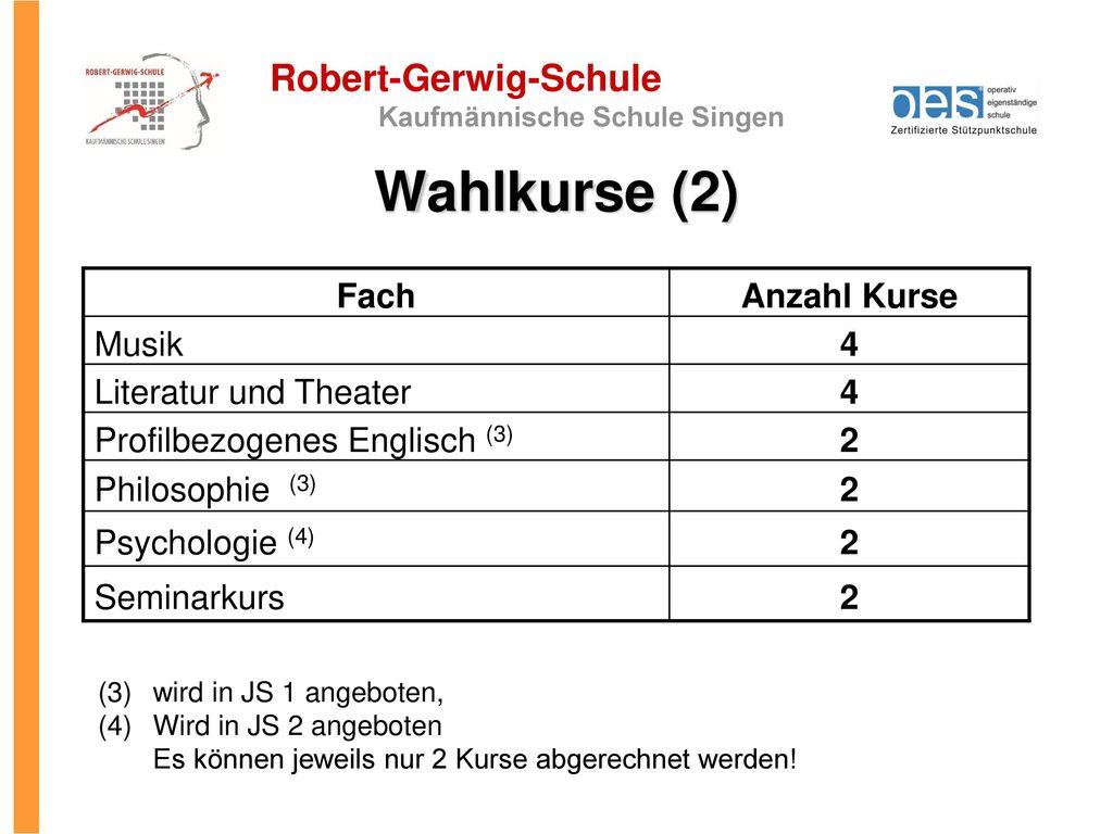Wahlkurse (2) Fach Anzahl Kurse Musik 4 Literatur und Theater