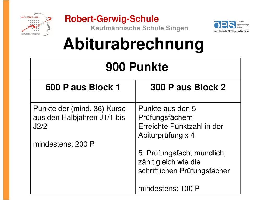 Abiturabrechnung )900 Punkte 600 P aus Block 1 300 P aus Block 2