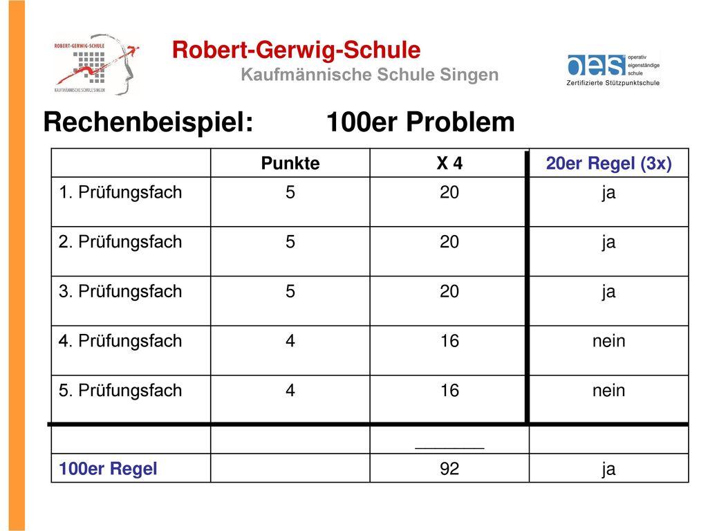 Rechenbeispiel: 100er Problem