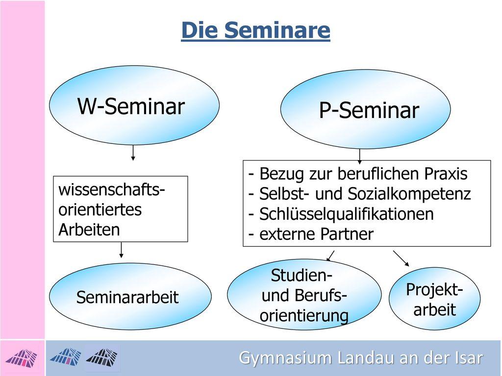 Die Seminare W-Seminar P-Seminar Gymnasium Landau an der Isar