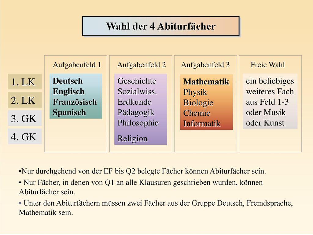 Wahl der 4 Abiturfächer 1. LK 2. LK 3. GK 4. GK