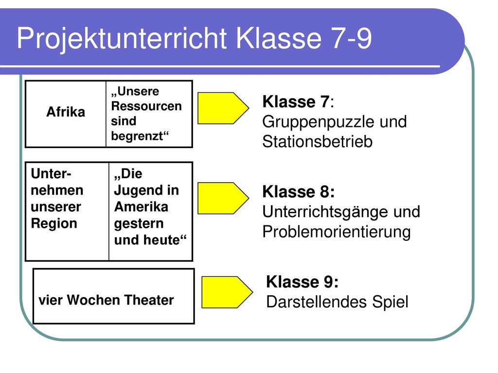 Projektunterricht Klasse 7-9