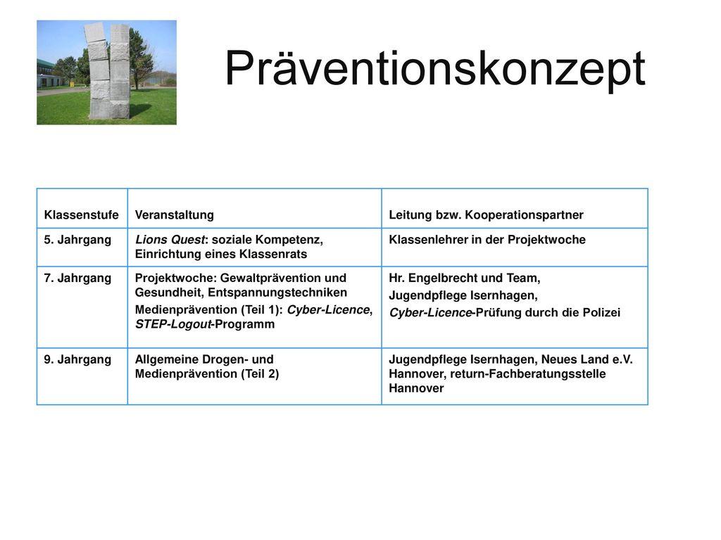 Präventionskonzept Klassenstufe Veranstaltung