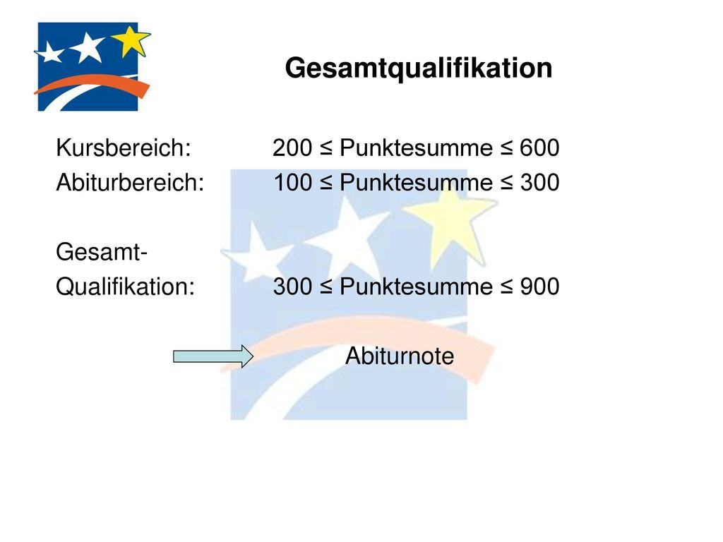 Gesamtqualifikation