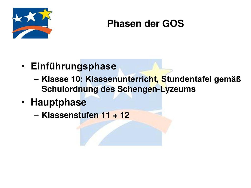 Phasen der GOS Einführungsphase Hauptphase