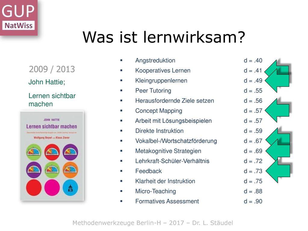 Methodenwerkzeuge Berlin-H – 2017 – Dr. L. Stäudel
