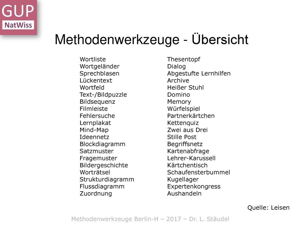 Methodenwerkzeuge - Übersicht