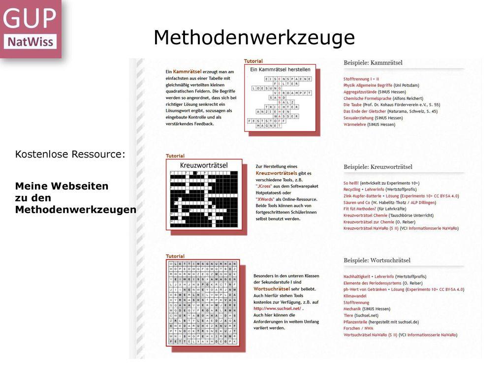 Methodenwerkzeuge Kostenlose Ressource: