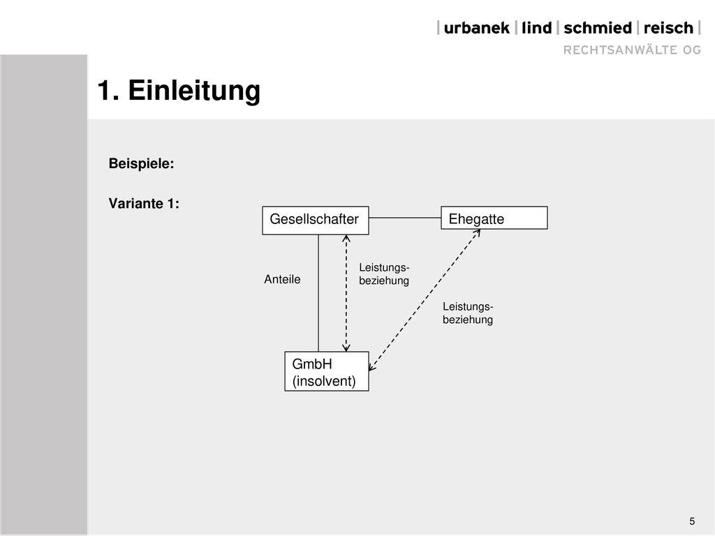 1. Einleitung Beispiele: Variante 1: Gesellschafter Ehegatte GmbH