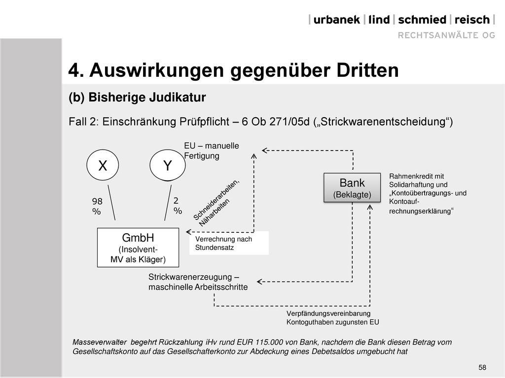 GmbH (Insolvent- MV als Kläger)
