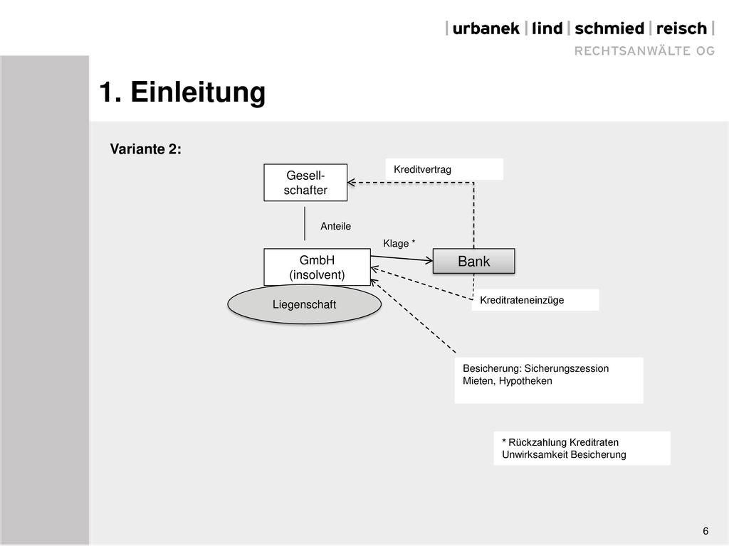 1. Einleitung Variante 2: Bank Gesell- schafter GmbH (insolvent)