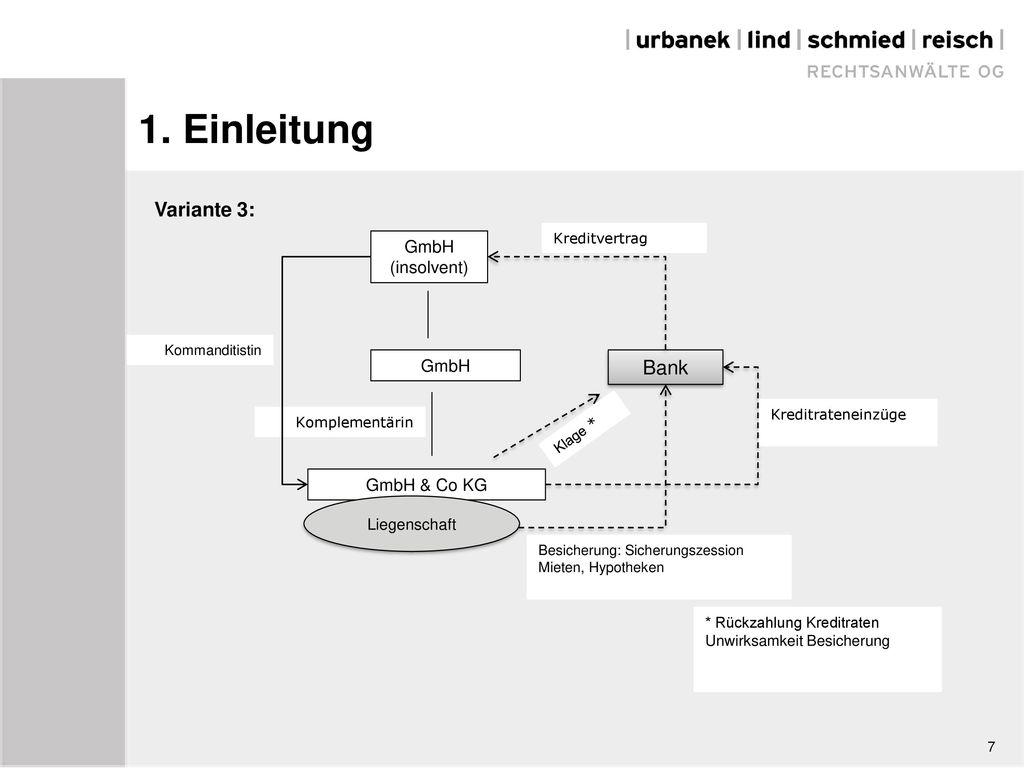 1. Einleitung Variante 3: Bank GmbH (insolvent) GmbH GmbH & Co KG