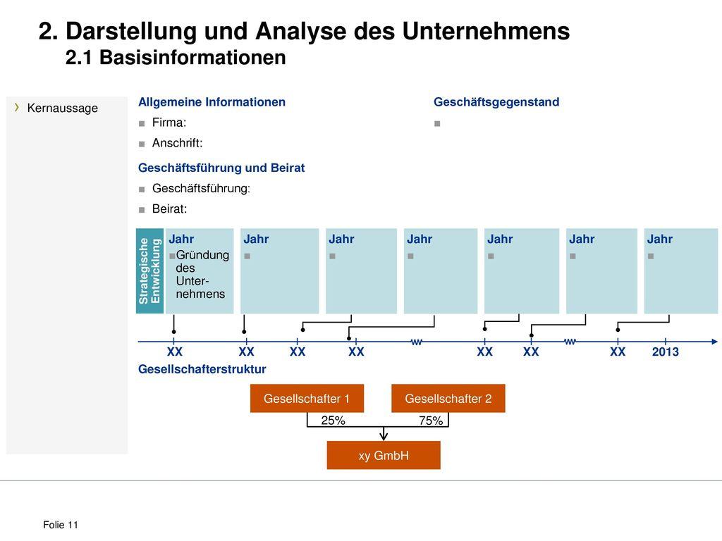 2. Darstellung und Analyse des Unternehmens 2.1 Basisinformationen