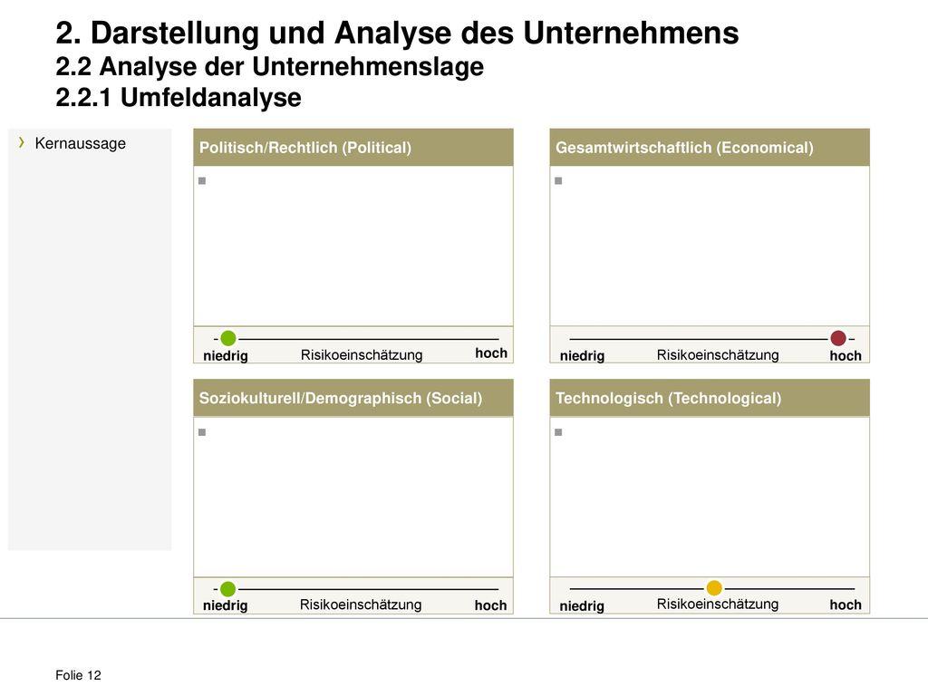 Enchanting Bericht Analysevorlage Pictures - FORTSETZUNG ...