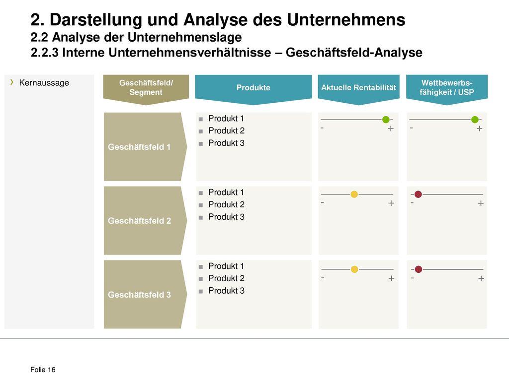 2. Darstellung und Analyse des Unternehmens 2