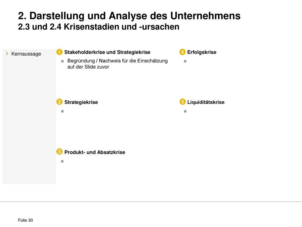2. Darstellung und Analyse des Unternehmens 2. 3 und 2
