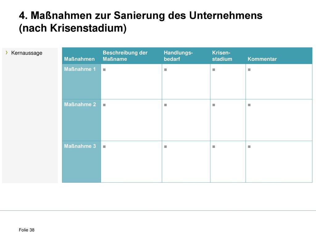 4. Maßnahmen zur Sanierung des Unternehmens (nach Krisenstadium)