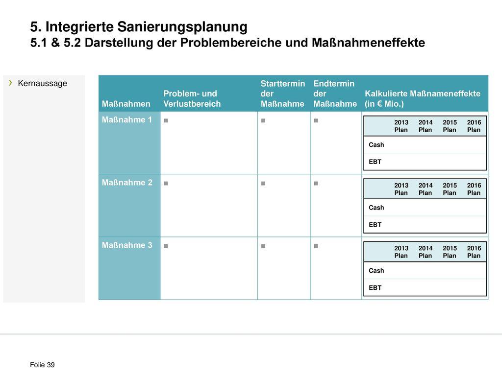 5. Integrierte Sanierungsplanung 5. 1 & 5
