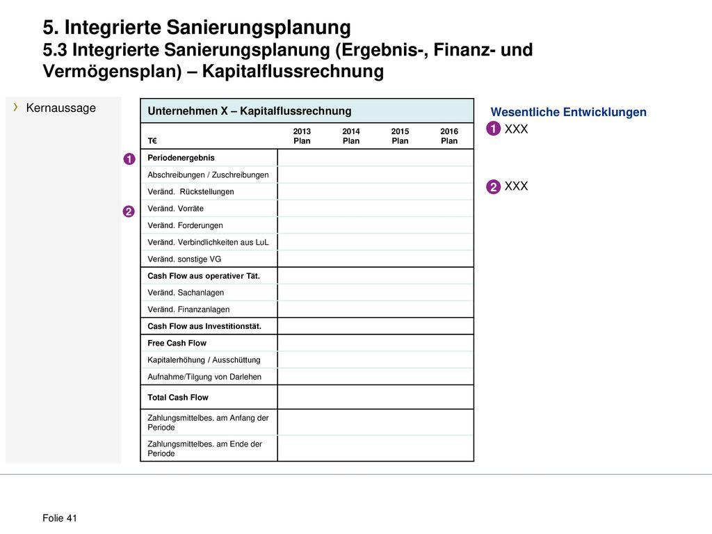 5. Integrierte Sanierungsplanung 5
