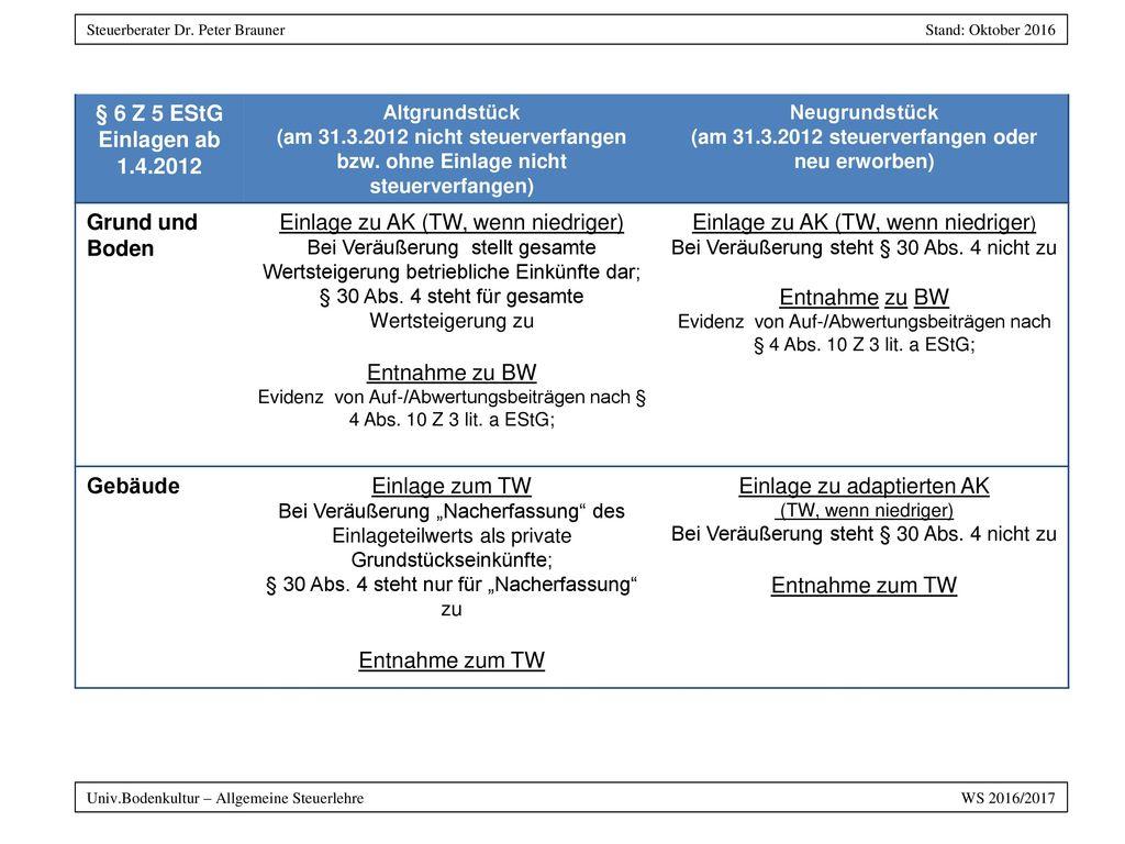 (am 31.3.2012 steuerverfangen oder neu erworben)