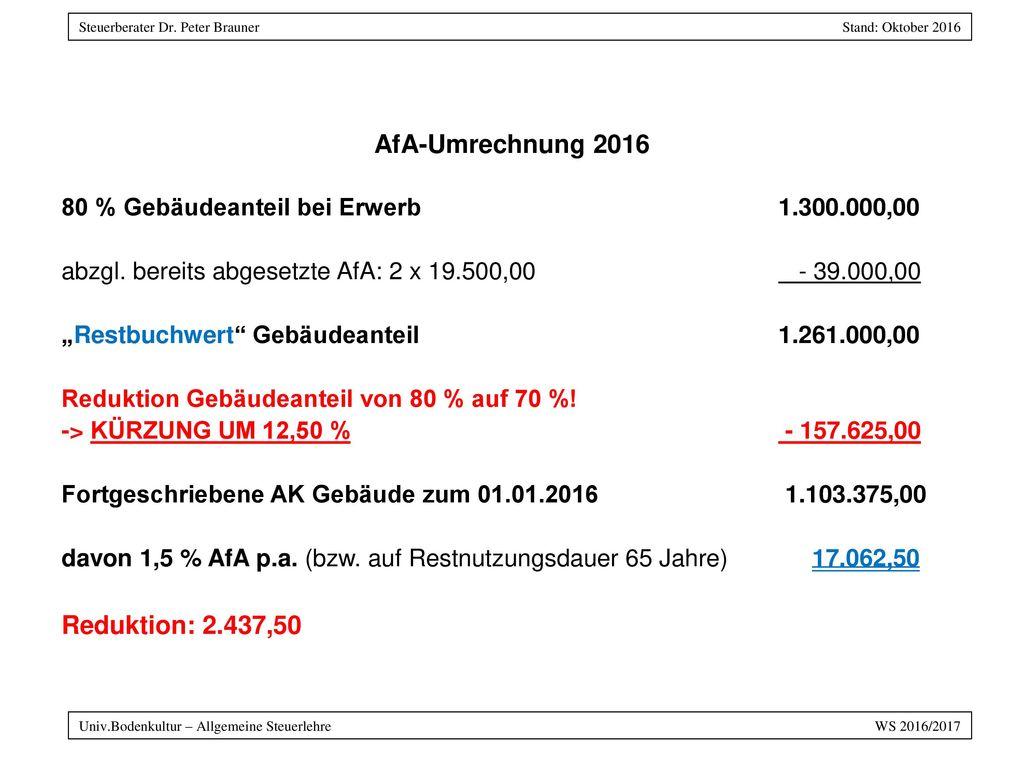 AfA-Umrechnung 2016 Reduktion: 2.437,50