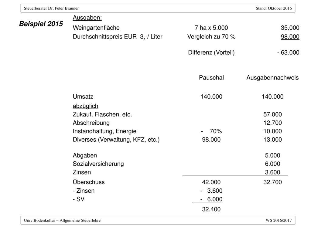 Beispiel 2015 Ausgaben: Weingartenfläche 7 ha x 5.000 35.000