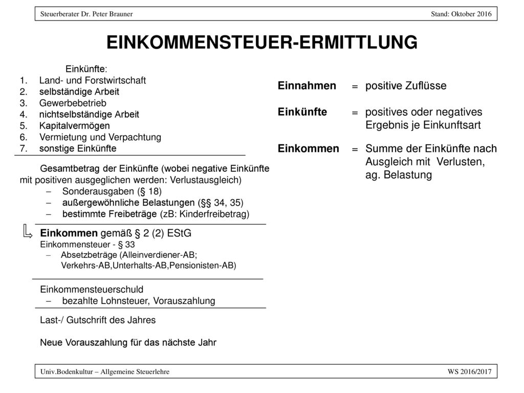 EINKOMMENSTEUER-ERMITTLUNG