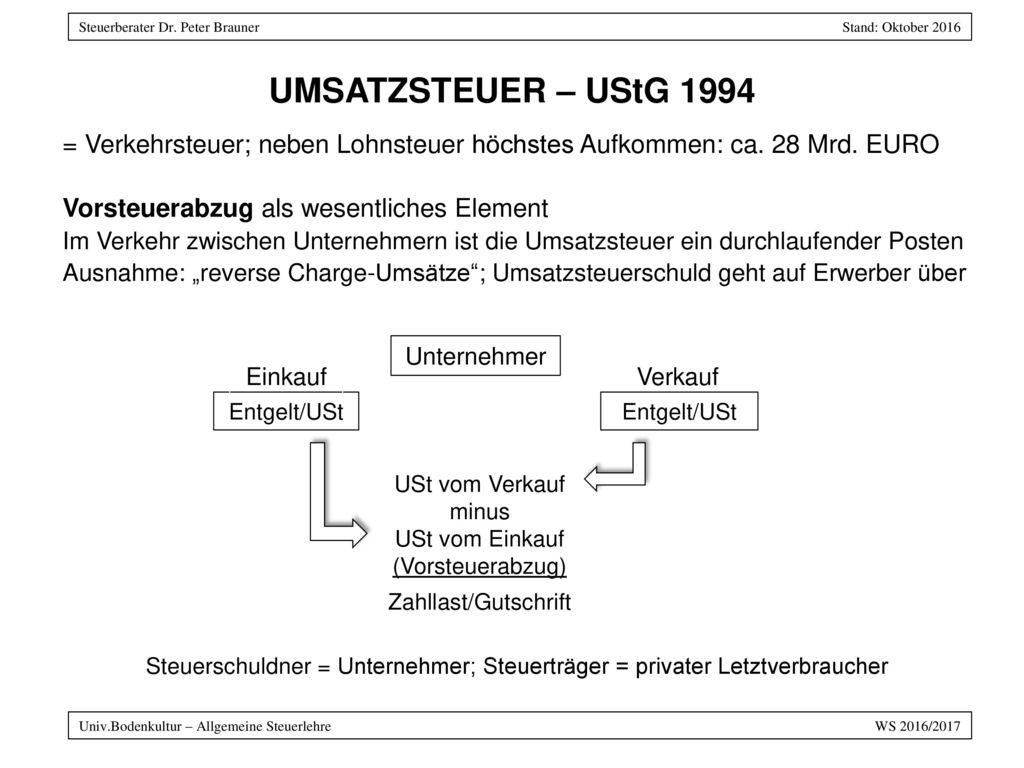 UMSATZSTEUER – UStG 1994 = Verkehrsteuer; neben Lohnsteuer höchstes Aufkommen: ca. 28 Mrd. EURO. Vorsteuerabzug als wesentliches Element.