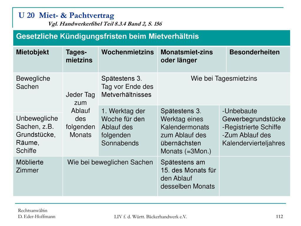 U 20 Miet- & Pachtvertrag Vgl. Handwerkerfibel Teil 8. 3. 4 Band 2, S