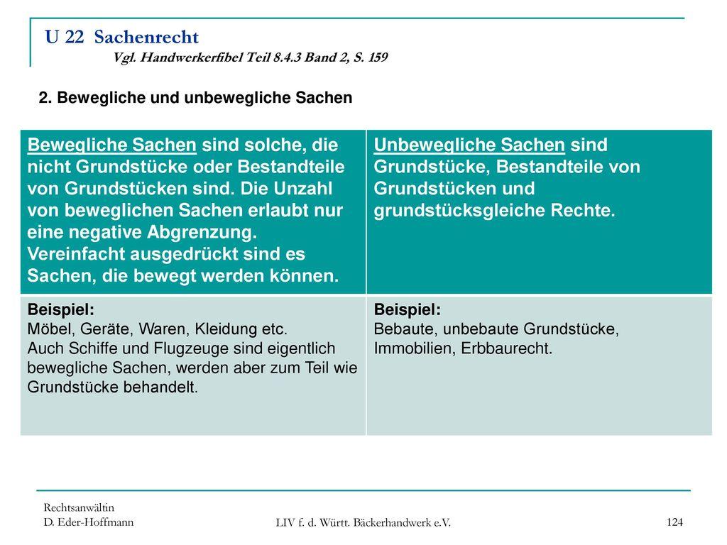 U 22 Sachenrecht Vgl. Handwerkerfibel Teil 8.4.3 Band 2, S. 159