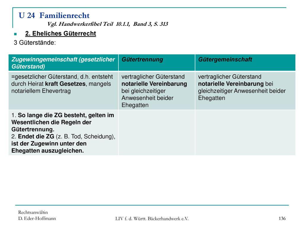 U 24 Familienrecht Vgl. Handwerkerfibel Teil 10.1.1, Band 3, S. 313