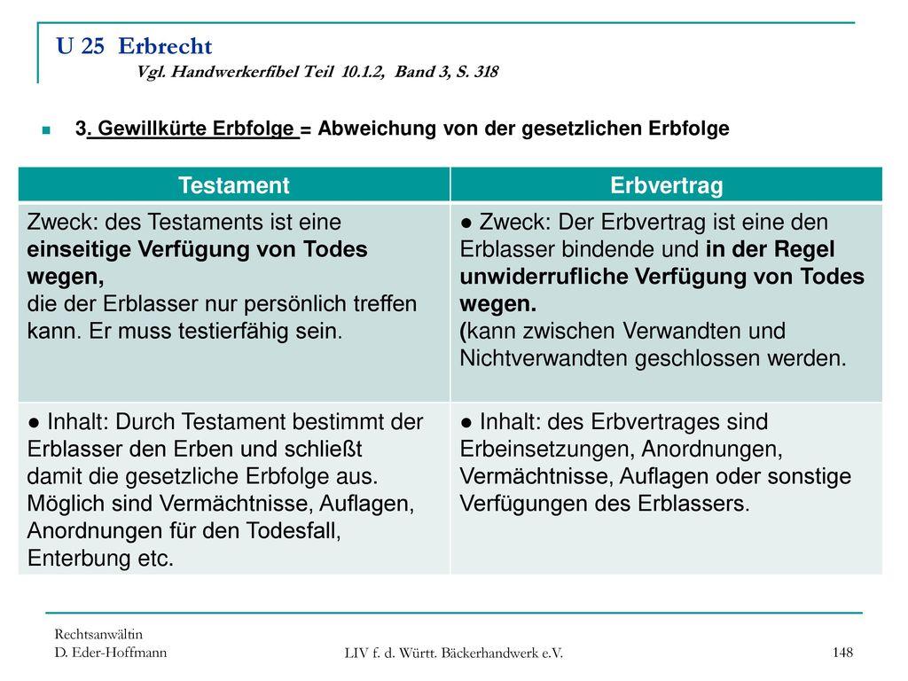 U 25 Erbrecht Vgl. Handwerkerfibel Teil 10.1.2, Band 3, S. 318