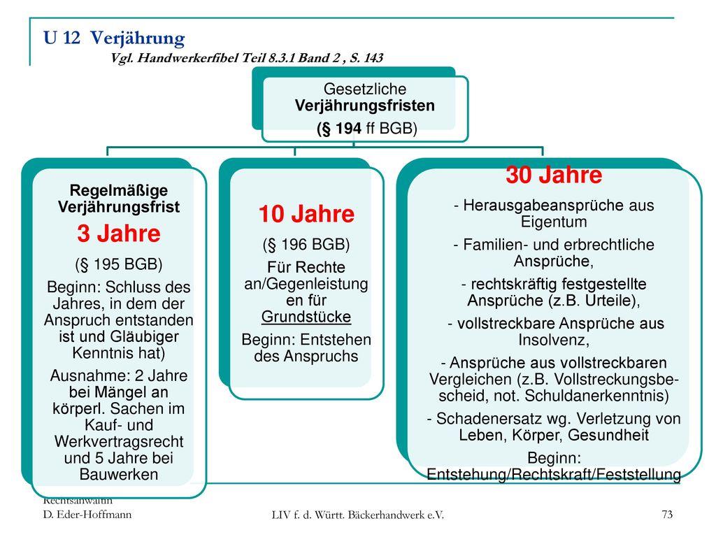 U 12 Verjährung Vgl. Handwerkerfibel Teil 8.3.1 Band 2 , S. 143