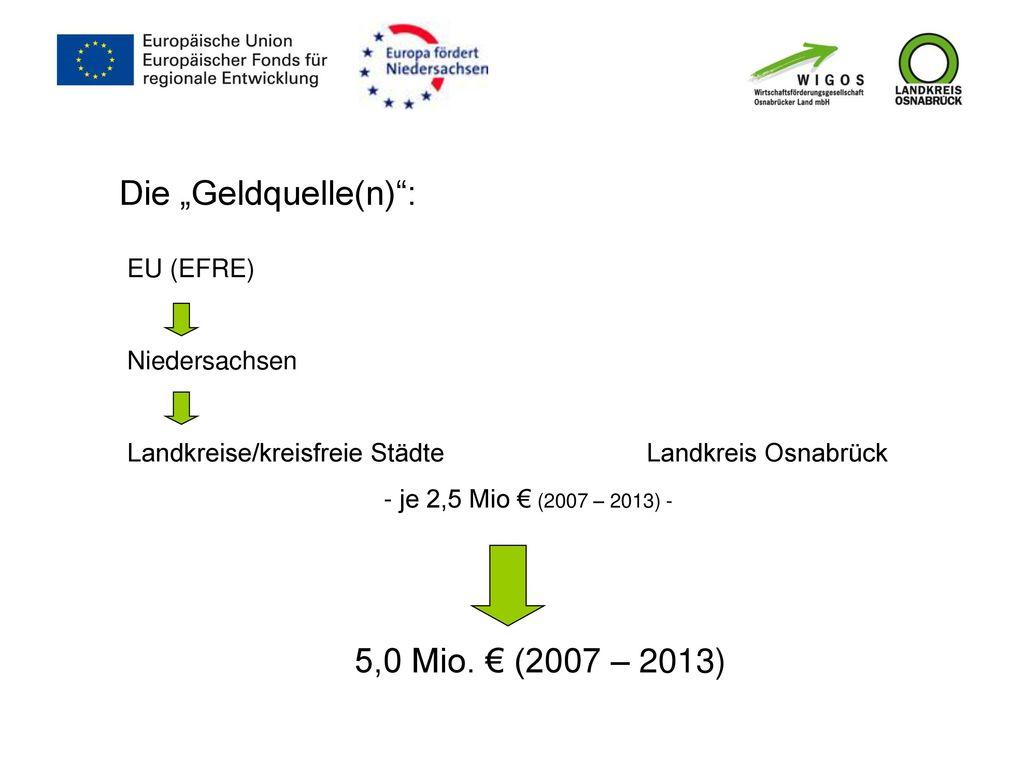 """Die """"Geldquelle(n) : 5,0 Mio. € (2007 – 2013) EU (EFRE) Niedersachsen"""