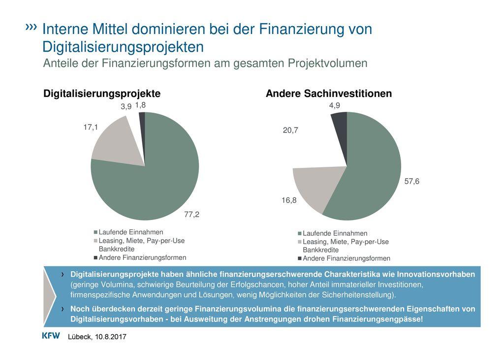 Interne Mittel dominieren bei der Finanzierung von Digitalisierungsprojekten