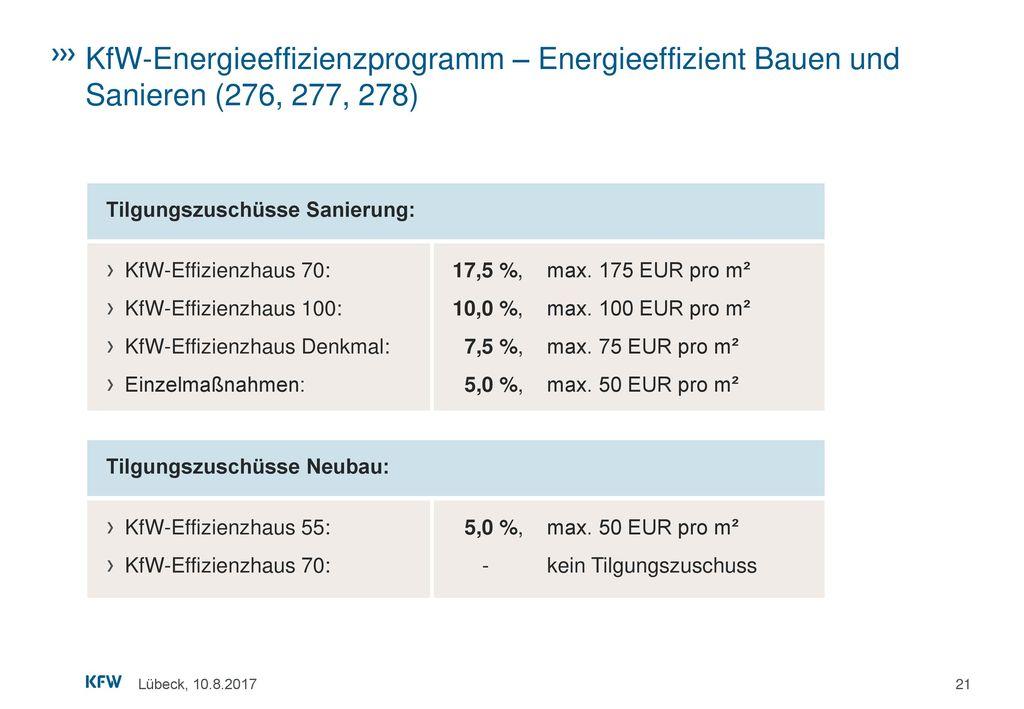 KfW-Energieeffizienzprogramm – Energieeffizient Bauen und Sanieren (276, 277, 278)
