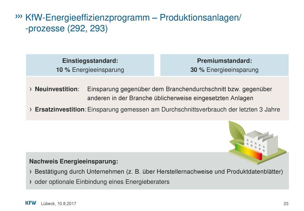 Premiumstandard: 30 % Energieeinsparung