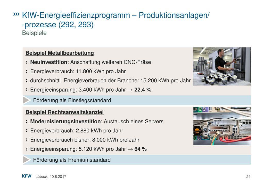 KfW-Energieeffizienzprogramm – Produktionsanlagen/ -prozesse (292, 293) Beispiele