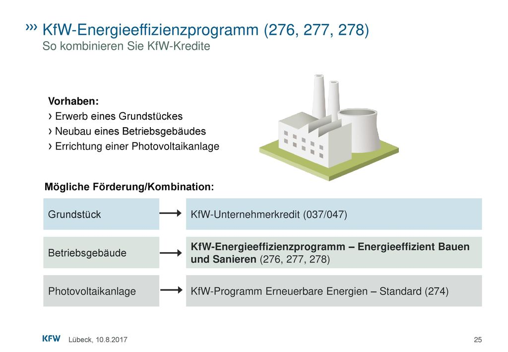 KfW-Energieeffizienzprogramm (276, 277, 278) So kombinieren Sie KfW-Kredite